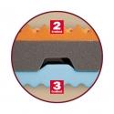 Matrace Ronda 1+1 zdarma - detail