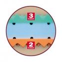 Matrace Malaga 1+1 zdarma - detail