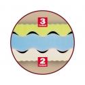 Matrace Ibiza 1+1 zdarma - detail